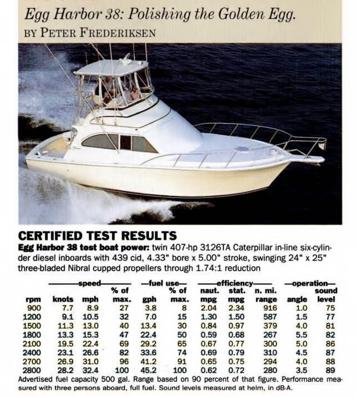 Egg Harbor 38 Sportfisher Boattest