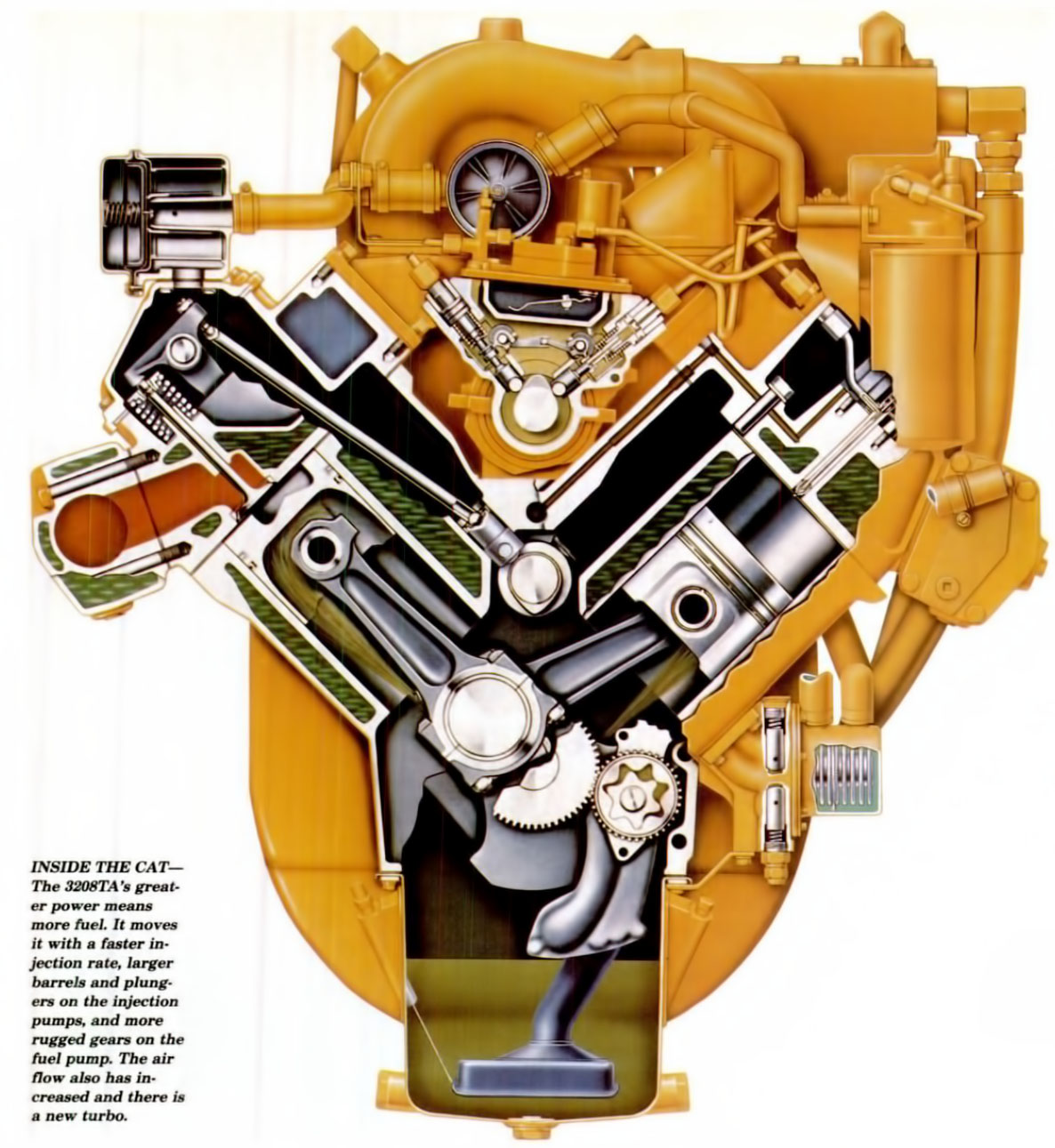 Caterpillar 3208TA Engine