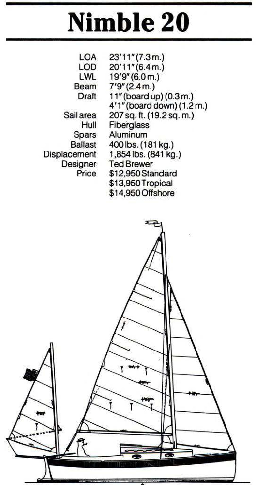 Nimble 20 Sailboat Information and Specifications