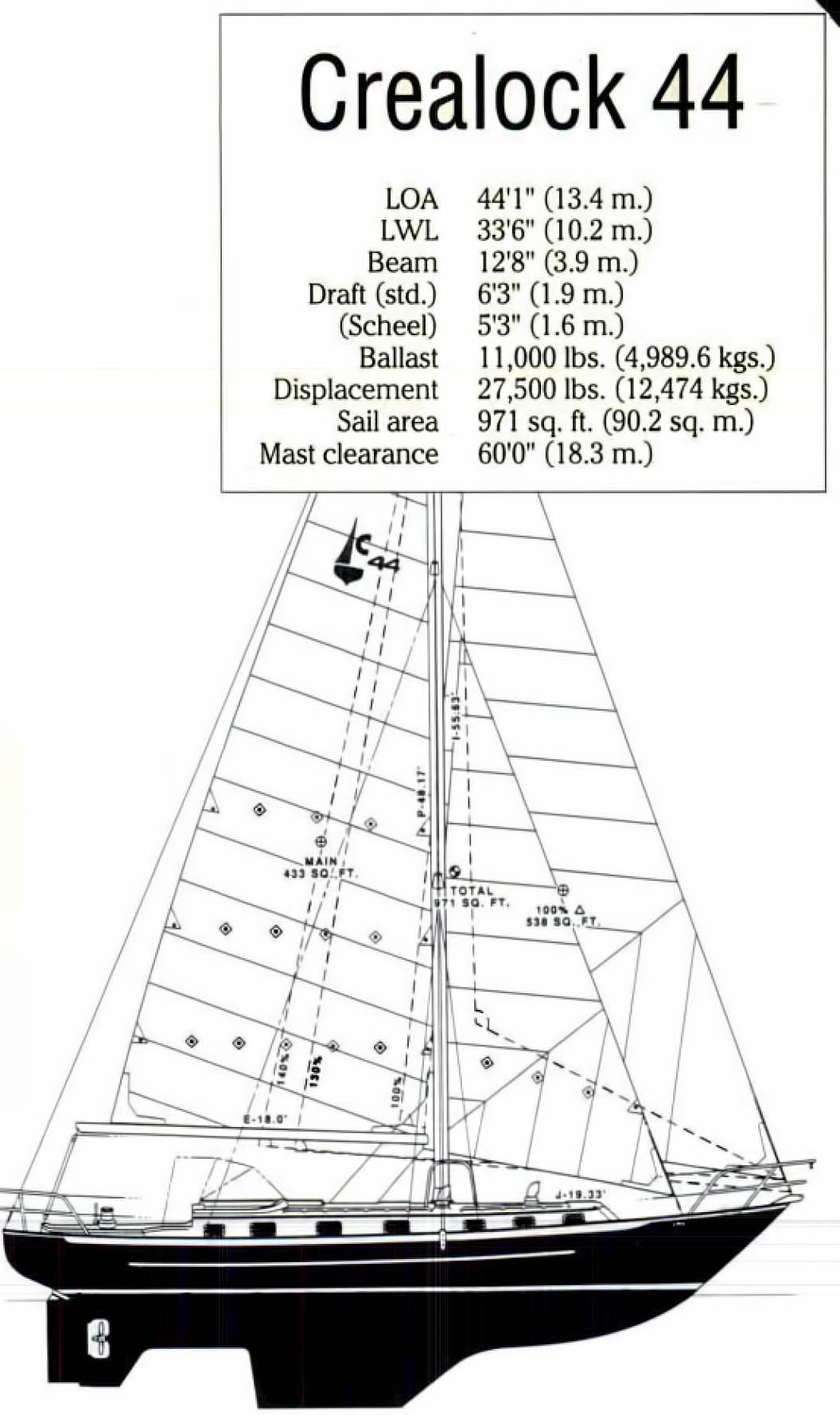 Pacific Seacraft 44 Specifications