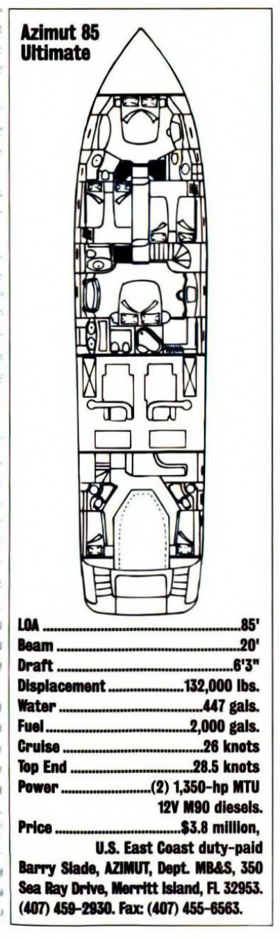 Azimut 85 Ultimate Specifications