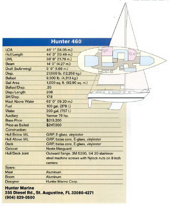 Hunter 460 Sailboat Specifications