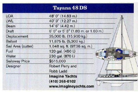 Tayana 48 DS Specifications